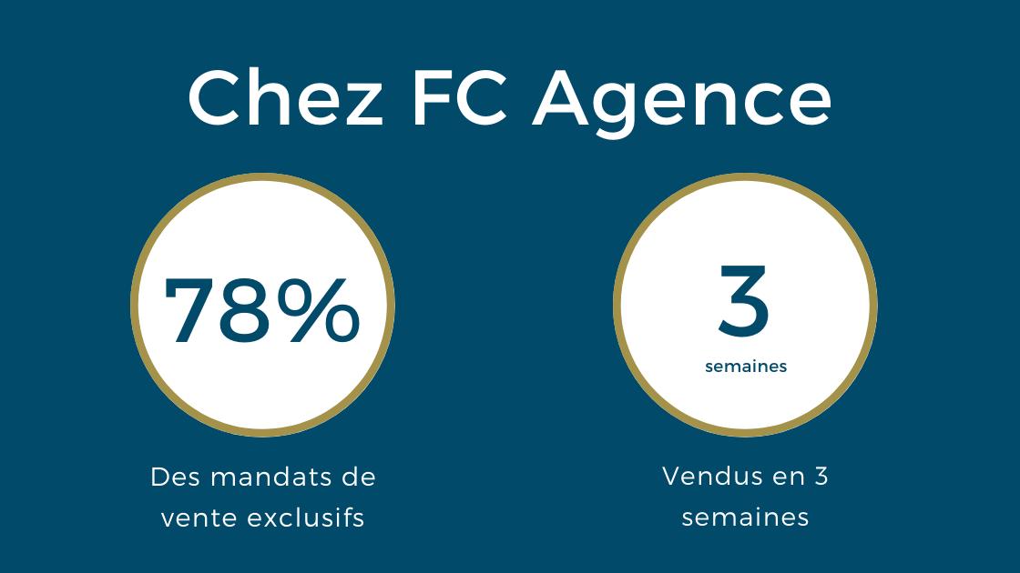 Mandat de vente exclusif agence immobilière Sanary FC Agence